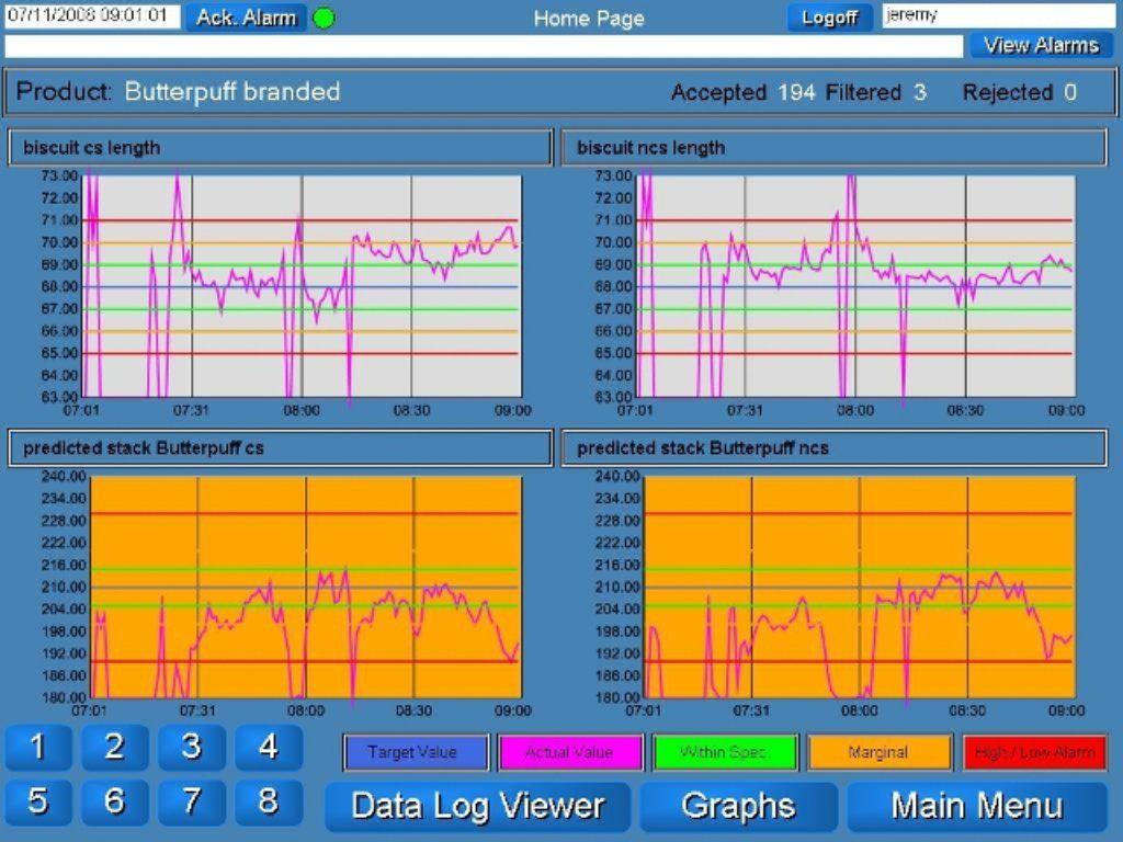Vision System Status Screen
